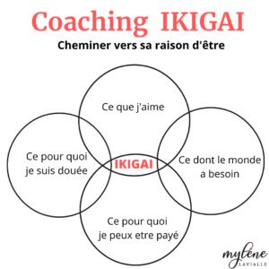 cOACHING ikigai